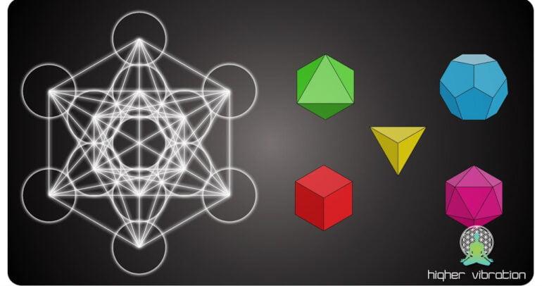 Kaj je Metatronova kocka?